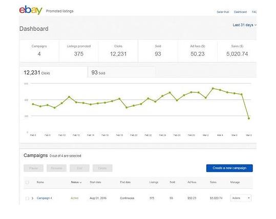 eBay促销商品的5种方式可以帮助您提高销量