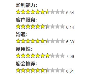 """eBay荣获2020年跨境卖家""""最受推荐""""平台"""