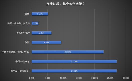 中国卖家指南|我们调研了300位欧美消费者,发现了这些事实……