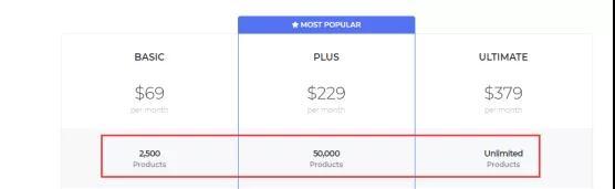 有哪些好用的亚马逊定价工具?
