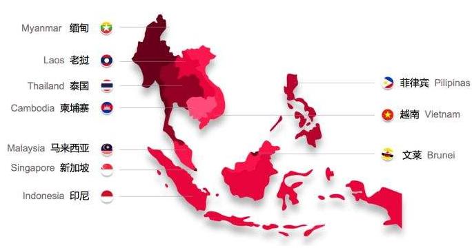第一批出海东南亚的跨境卖家怎样了?