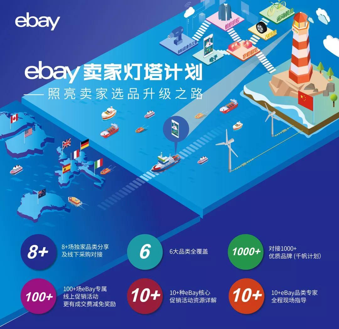 最新!eBay卖家灯塔计划,照亮卖家选品升级之路
