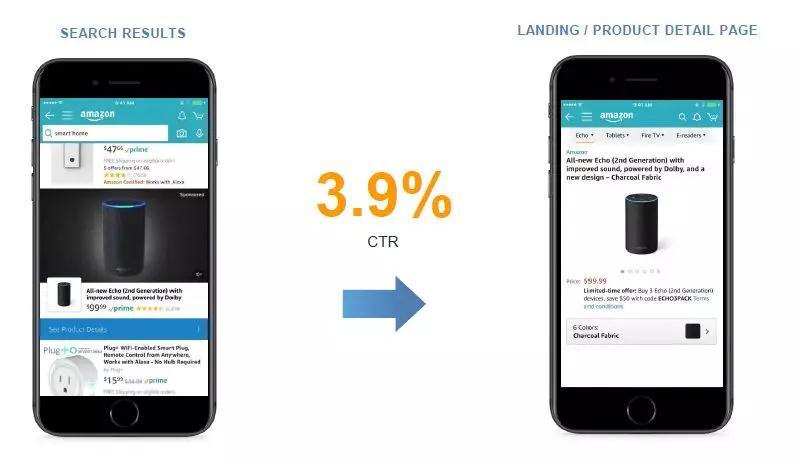 亚马逊移动端广告工具Video In Search外贸B2B、B2C使用教程