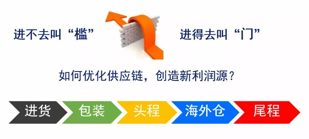 重货大货供应链优化的5个最热技术性问题,看到就是赚到!