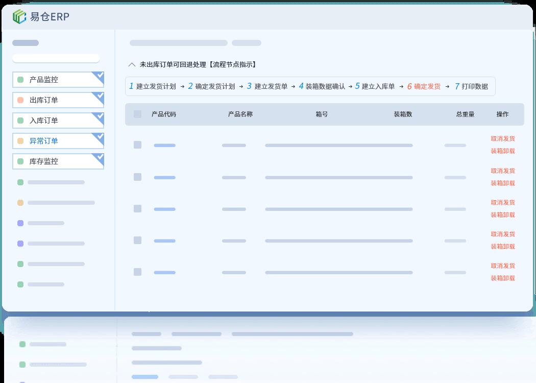 亚马逊ERP-异常订单管理