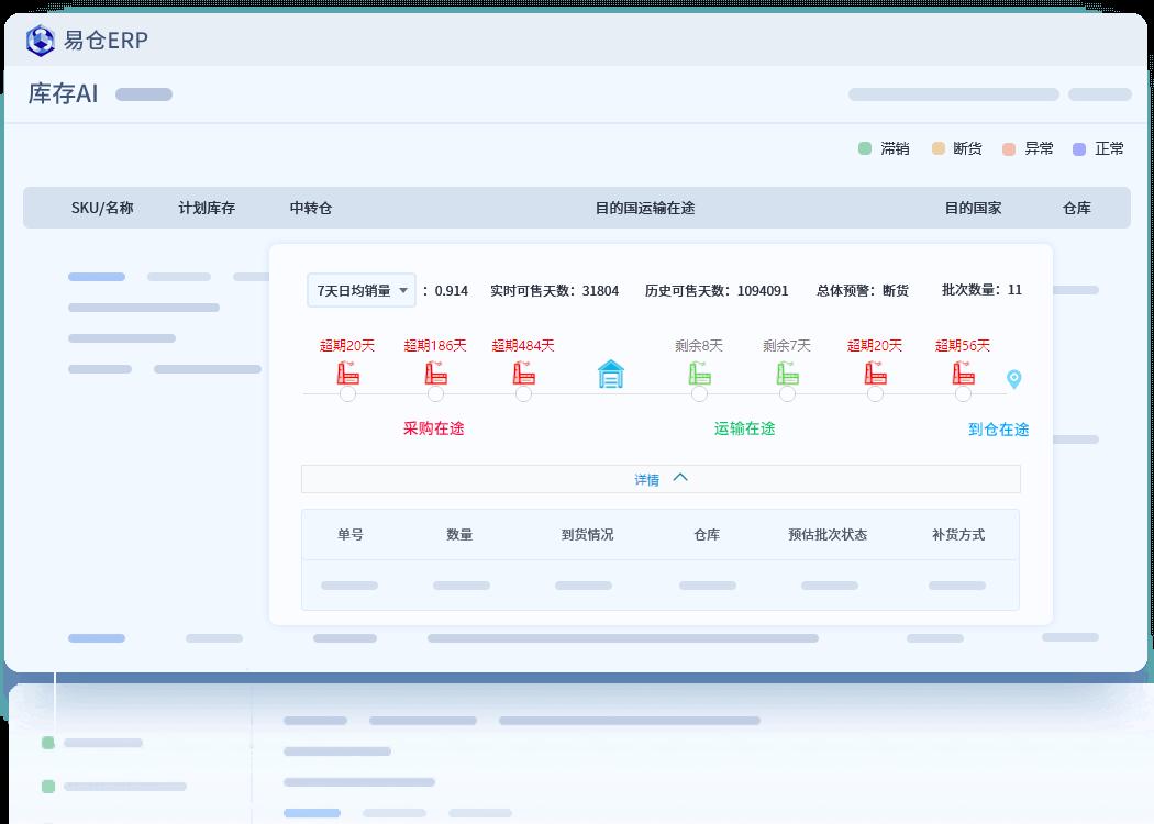 亚马逊ERP-库存AI