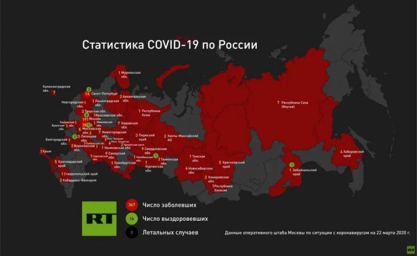 """俄罗斯""""封国""""?俄限制与所有国家空中交通,中俄仅保留一条航线!"""
