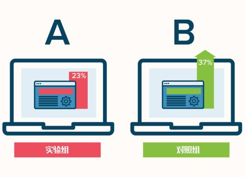 大卖都在用的listing优化秘诀:亚马逊A/B测试怎么操作