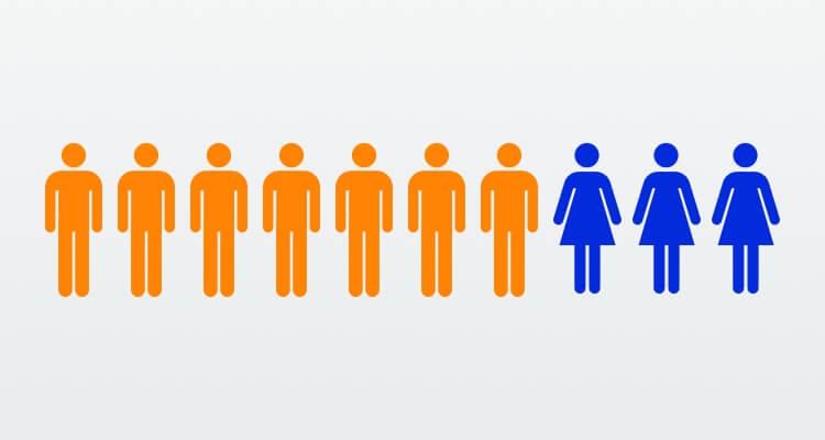 仅26%亚马逊卖家为女性——亚马逊男女卖家大不同