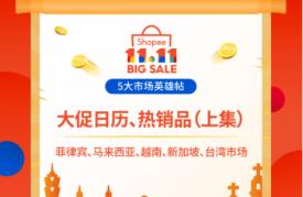 2021 Shopee 11.11大促日历及热卖品
