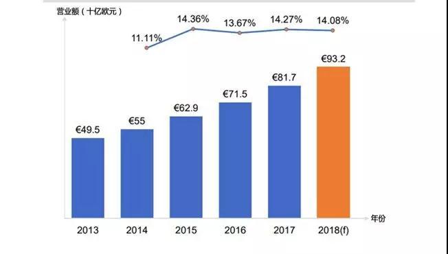 跨境蓝海市场:法国/澳大利亚分析
