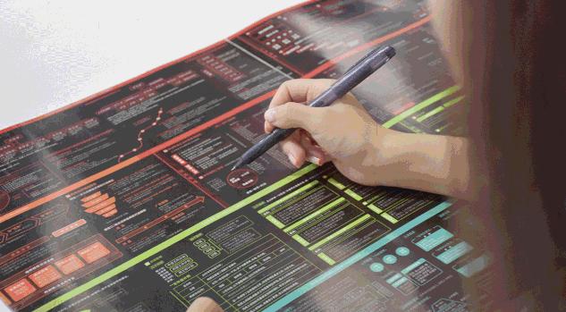 跨境企业管理地图如何获取?怎么购买企业管理地图?
