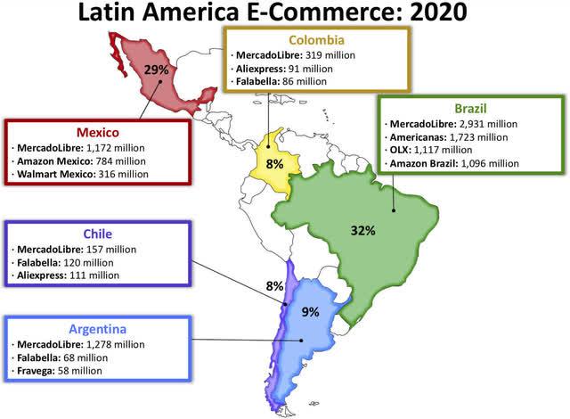 二季度收益同比增长80%!拉美电商巨头MercadoLibre未来发展趋势向好
